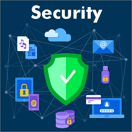 online Security of website
